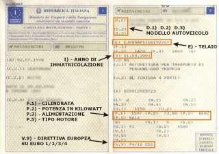 KIT TAGLIANDO OLIO+4 FILTRI OPEL MERIVA 1.7 DTI (55KW/75CV )  CDTI