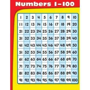 Numbers 1 100 Chart (9781936024681): Carson Dellosa
