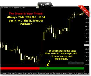 best forex manual trading system